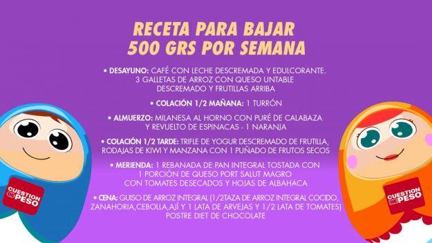 dieta 500 gr